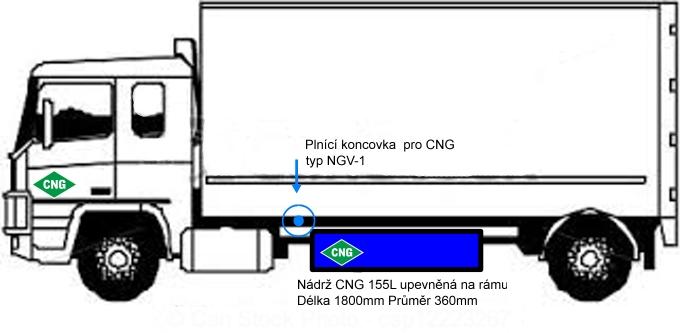 Nákres vozidla na CNG