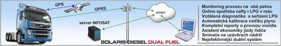 Solaris Diesel Dual Fuel LPG a CNG